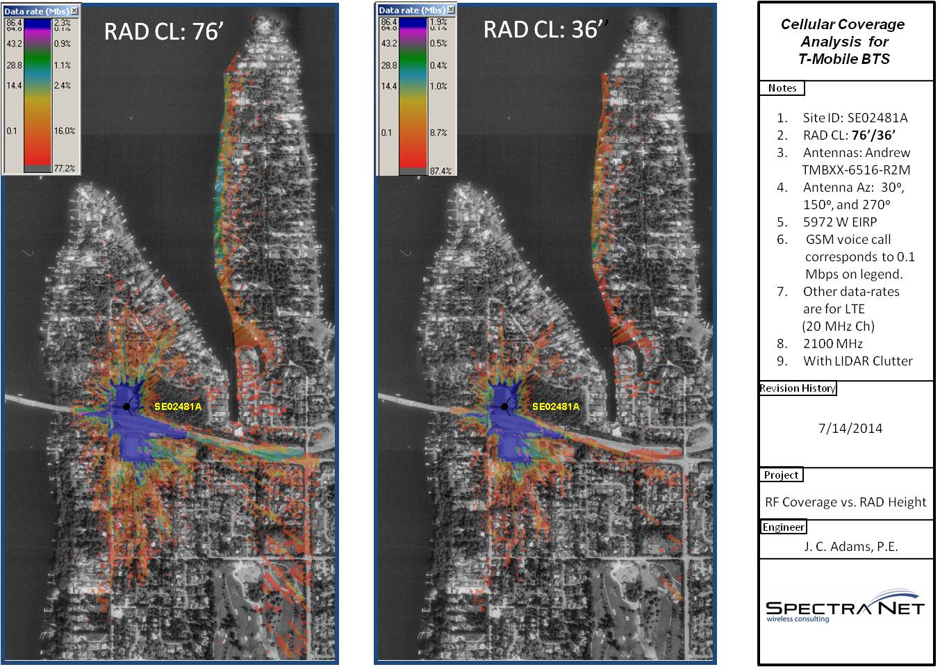 outdoor wireless coverage map using clutter data LIDAR