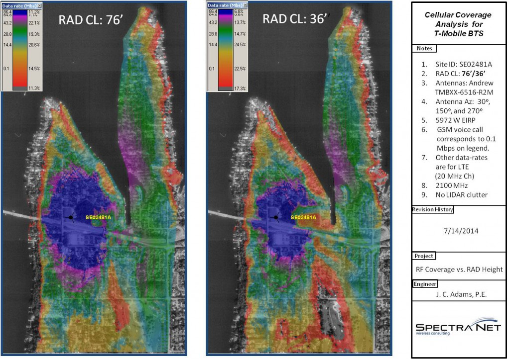 Outdoor wireless coverage maps
