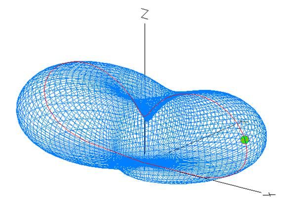 HF antenna modeling with EZNEC