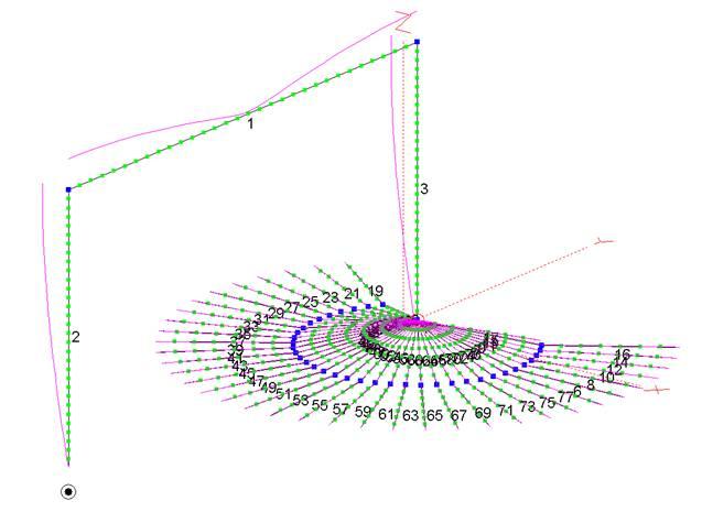 HF antenna design with EZNEC