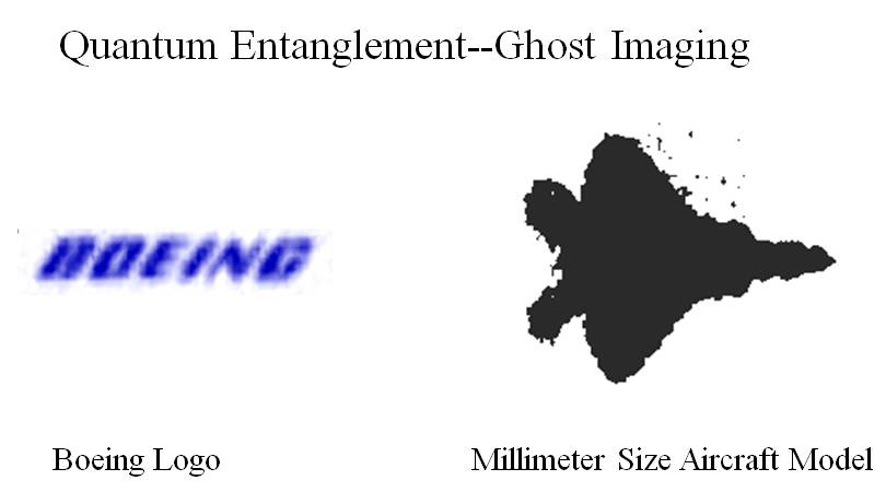 QE ghost images from photon counting